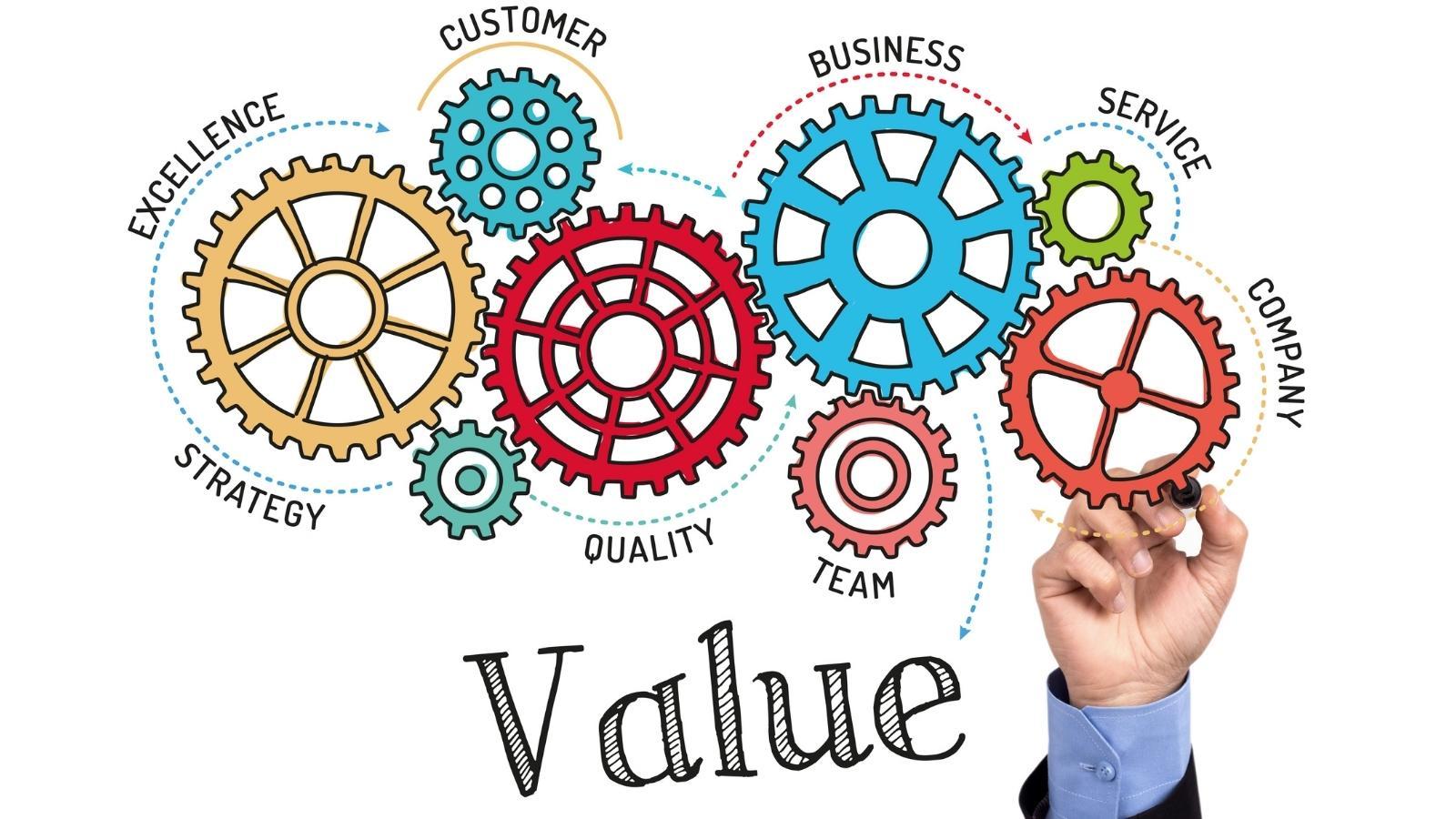 share value as a helpful entrepreneur